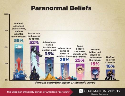 WIngnut beliefs