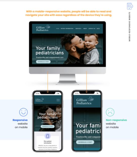 Digital marketing for dentists includes a mobile-responsive website