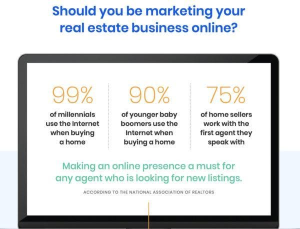 Valentine's Day real estate - like your everyday marketing, works great online