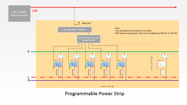 fig3_controlled_power_strip