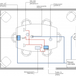Schematic of Polycom and Connect