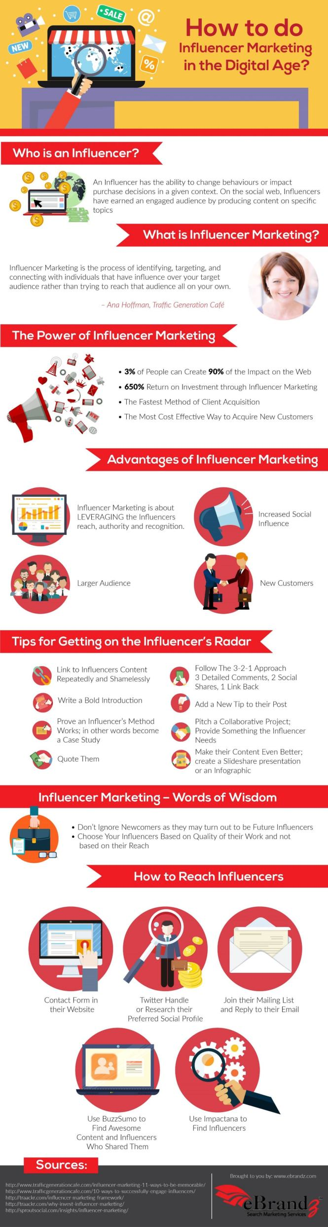 Influencer Marketing in the Digital Age