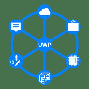 Universal Windows Platform (UWP)
