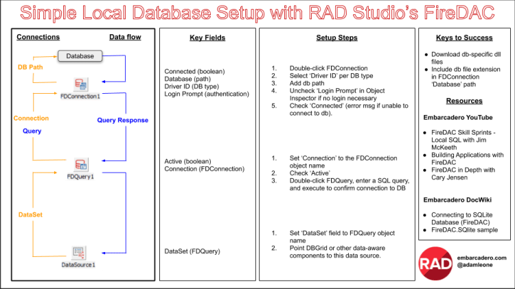 Simple local database setup with FireDAC