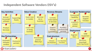 interbase-isvs-business-model-canvas-1024x576-8112998-2