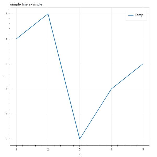 bokeh_plot-1-9265259