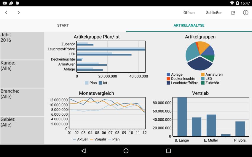 Taurec business processes app graph view