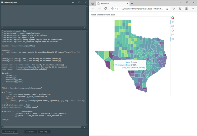Data Visualization Bokeh Demo with Python4Delphi in Windows