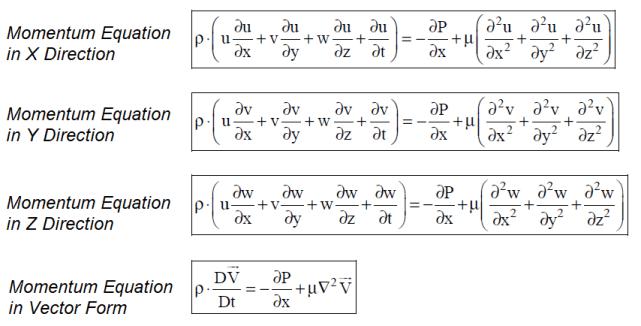 momentum-equations3-9179118