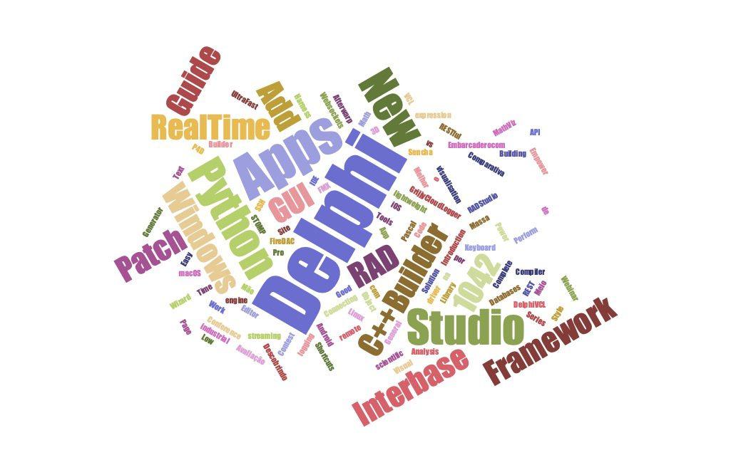wordcloud-2