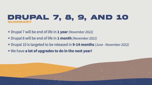 Drupal 7, 8,9, and 10 timelines