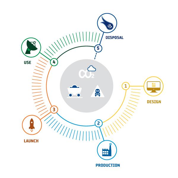 ecodesign-infographic