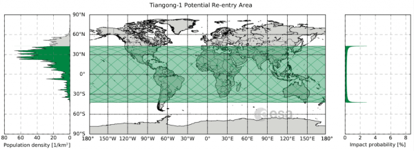 Tiangong-1 frequently asked questions | Rocket Science