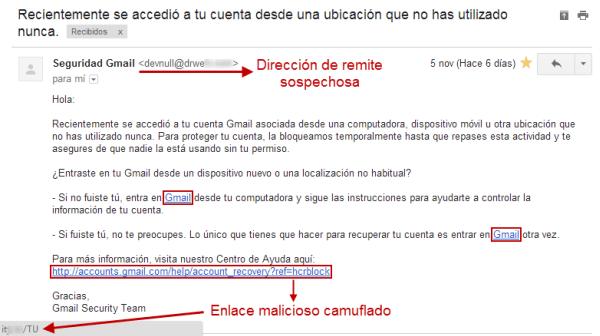 Correo phishing Gmail