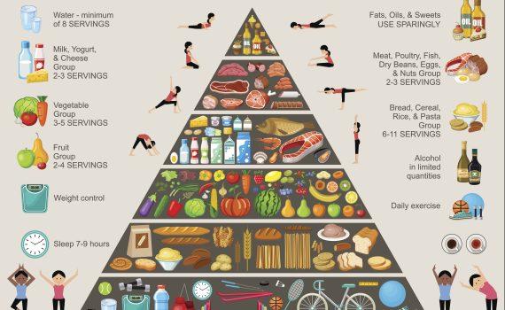 Cosa rende una dieta sana?