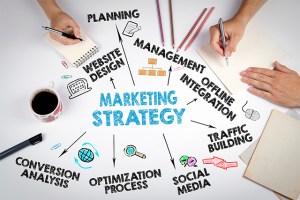 Estratégia de branding é fundamental para um diferencial competitivo