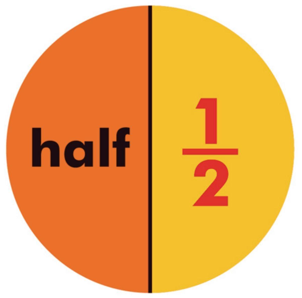 P7 Maths Homework Fractions Friday 28th October