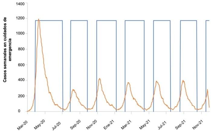 Hacen falta políticas públicas para la supresión del coronavirus en América Latina y el Caribe