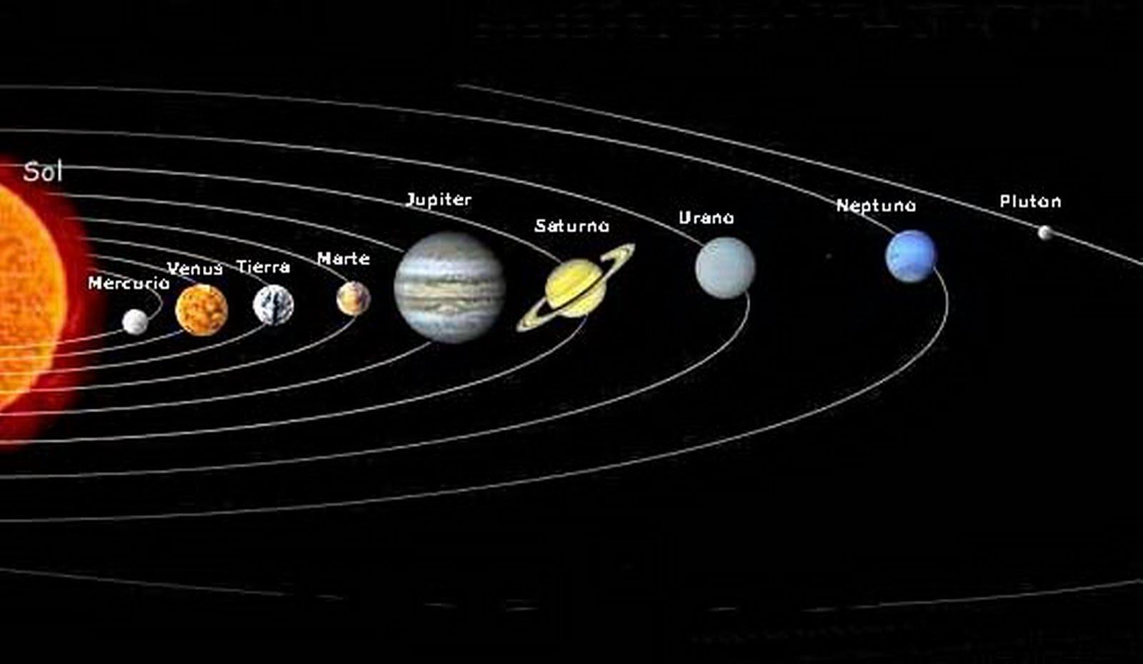 Los Nombres De Los Planetas Inspirados En Zeus Y Otros