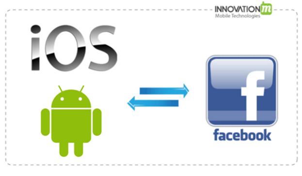 InnovationM Testing Facebook Integration