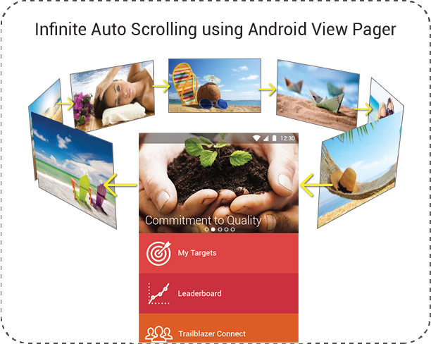 Infinite Auto Scrolling using Android View Pager