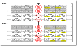 Multi-L2TP_IPsec-01