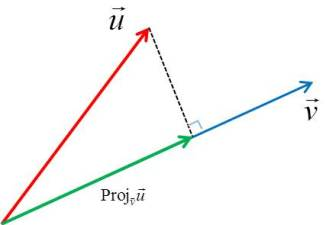 Vector Projection - JCCC MATH/PHYS 191