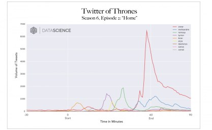 GOT_Episode2_graph2-1200x739