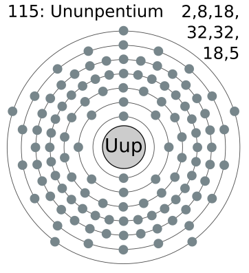 Capas-electrónicas-del-ununpentio-115