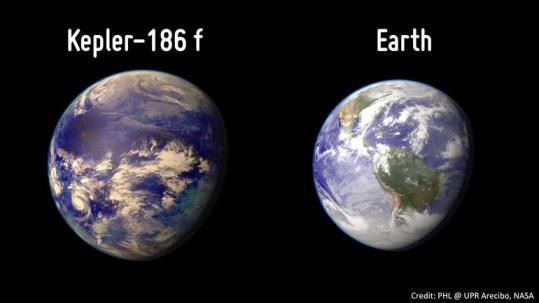 Recreación artística de Kepler 186f, imagen por UPR Arecibo, NASA