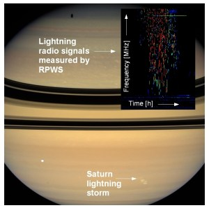 Una tormenta de rayos en Saturno NASA/JPL