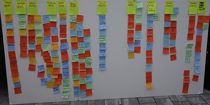 The ideas board at the recent Connectivity at the Bottom of the Pyramid workship in Italy Photo Credit: Laura Mann