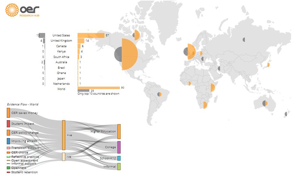 oer impact map1