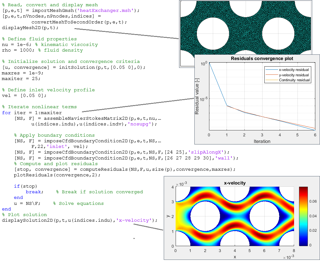 Heat Equation Fem Matlab Code