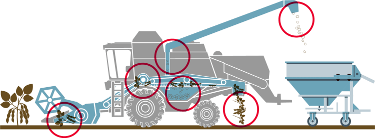 Illustrator of a combine and how it works
