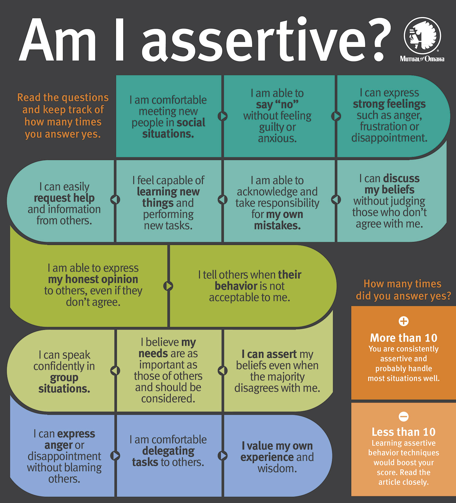 Assertive Communication Illustrates The Difference Between