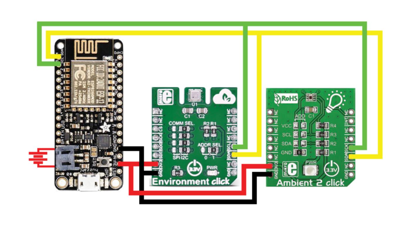 Sensor circuits in early designs