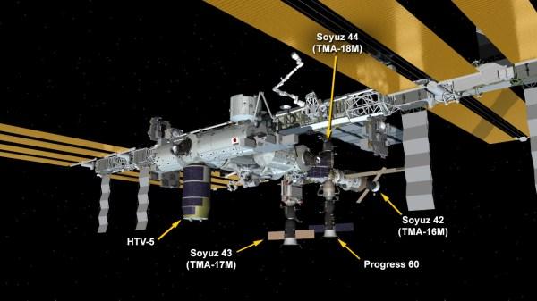 Soyuz Crew Docks Delivering New Science to Station | Space ...
