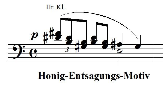 Honig-Entsagungs-Motiv