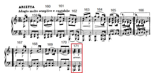 op. 111 – Eine Analyse in 335 Teilen – Takt 171 (Adventskalender, Türchen Nr. 5)
