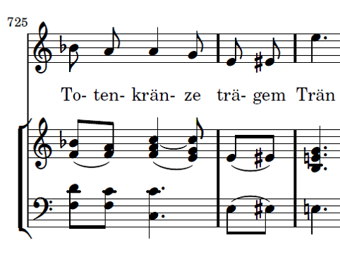 Die Winterreise in alphabetischer Reihenfolge - Buchstabe T