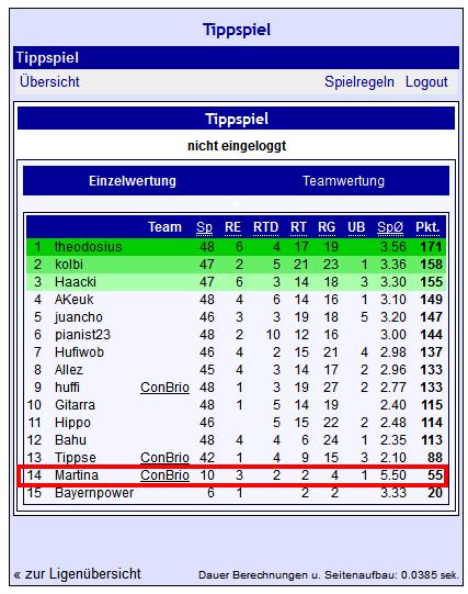 Tippspiel 2014-06-28 19-55-25