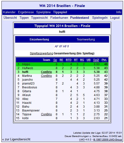 WM2014 Brasilien Finale 2014-07-02 15-43-13
