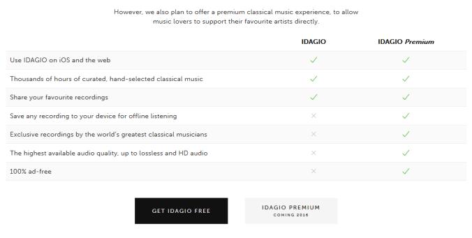 IDAGIO - Free vs. Premium