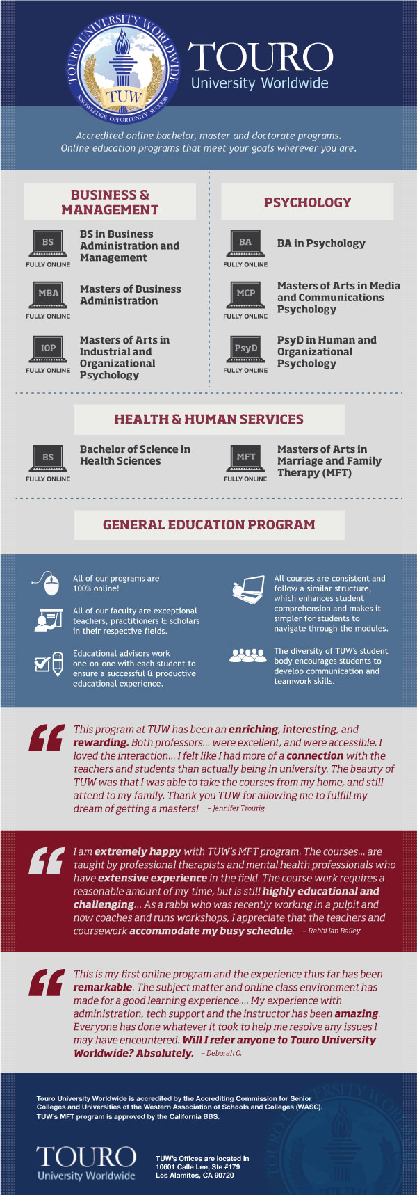 TUW infographic - Touro University Worldwide online courses