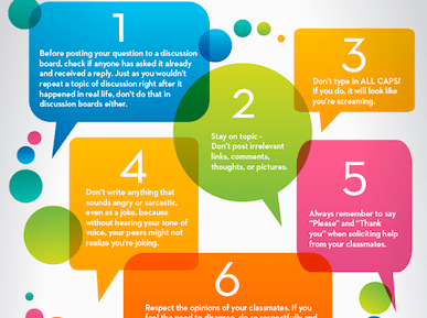15 Rules of Netiquette for Online Discussion Boards [INFOGRAPHIC