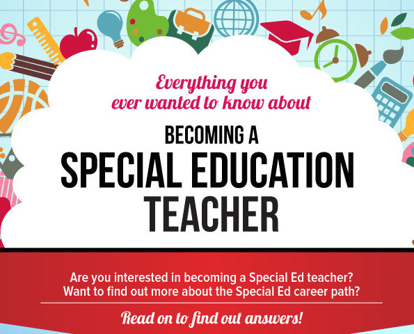 How To Become A Special Education Teacher Infographic Online Education Blog Of Touro College