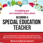 Special-Education-Teacher-Infographic-thumbnail3