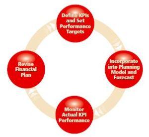 HC Analytics Workflow