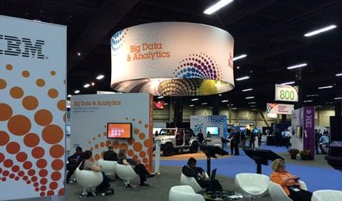 IBM IOD Forum